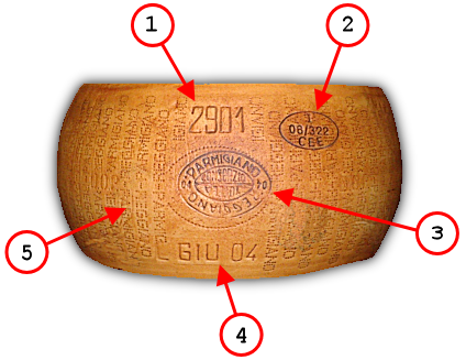 Marchiatura Parmigiano Reggiano